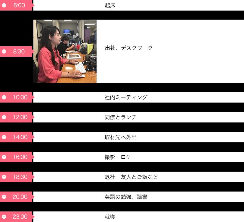依田尚子さんの1日